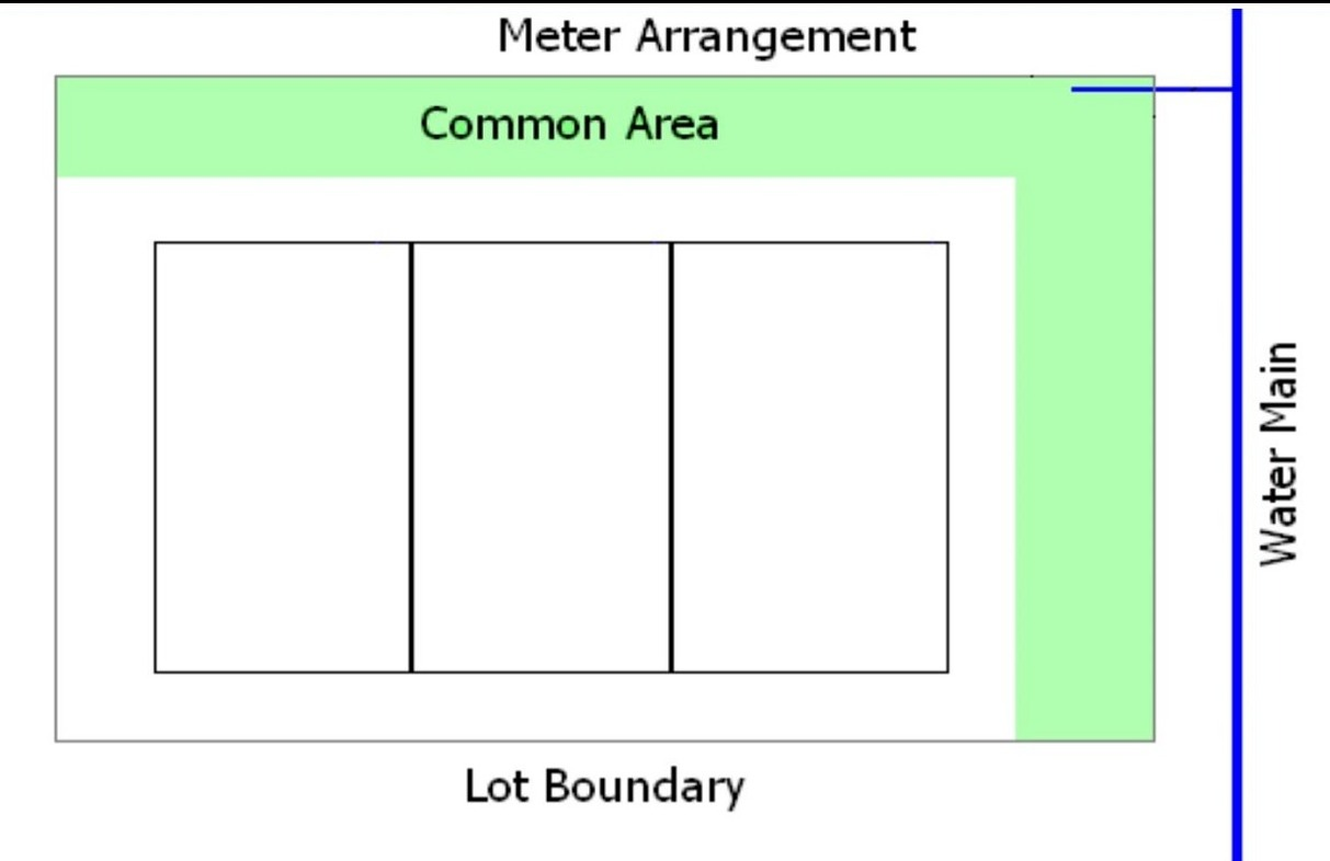 Image of example A(Multi metering of 3 units and common area)