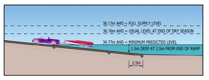 Mantom dam boat ramp diagram